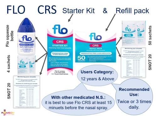 Flo two kits